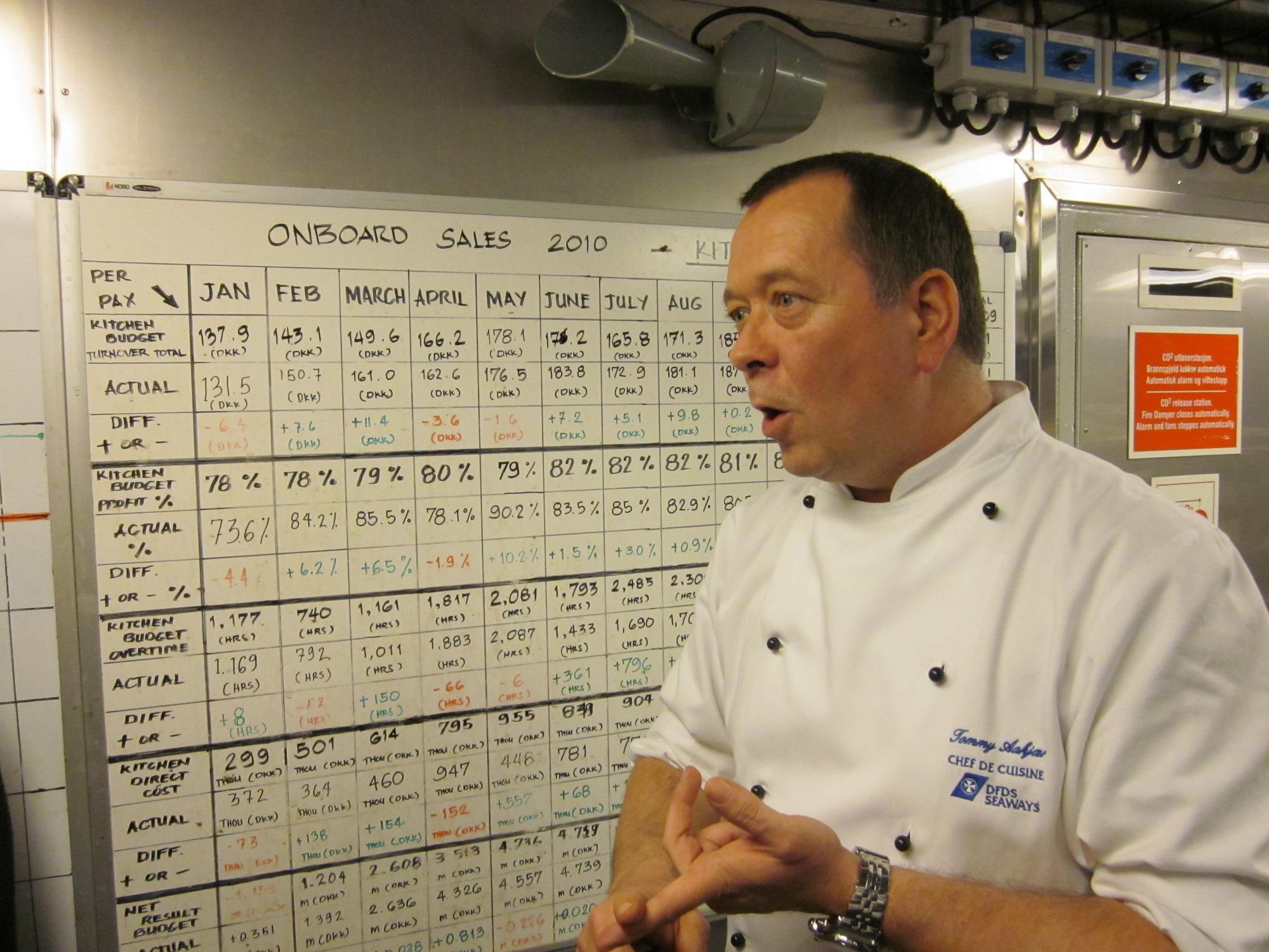 Een kijkje in de keuken van een schip