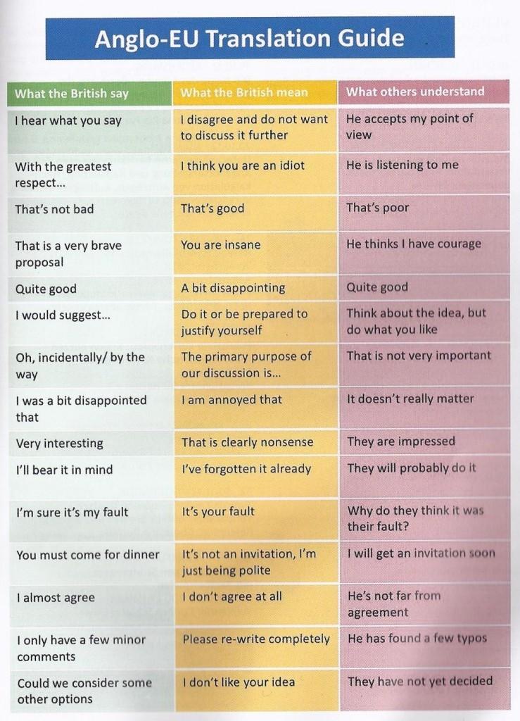 De Engelse taal
